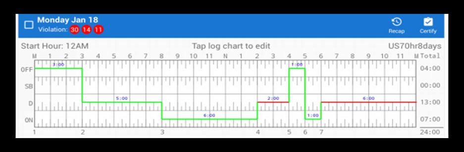 EW - ELog Chart.png