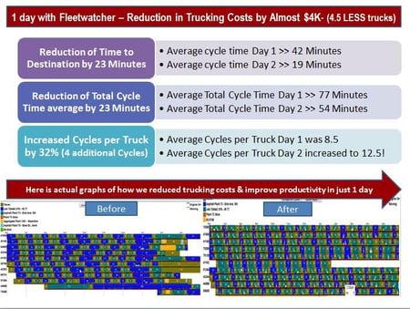fleetracker_summary-1